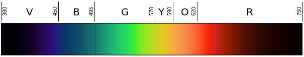 SCP-1423-JP-Spectrum.png