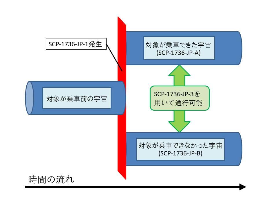 SCP-1736-JP.jpg