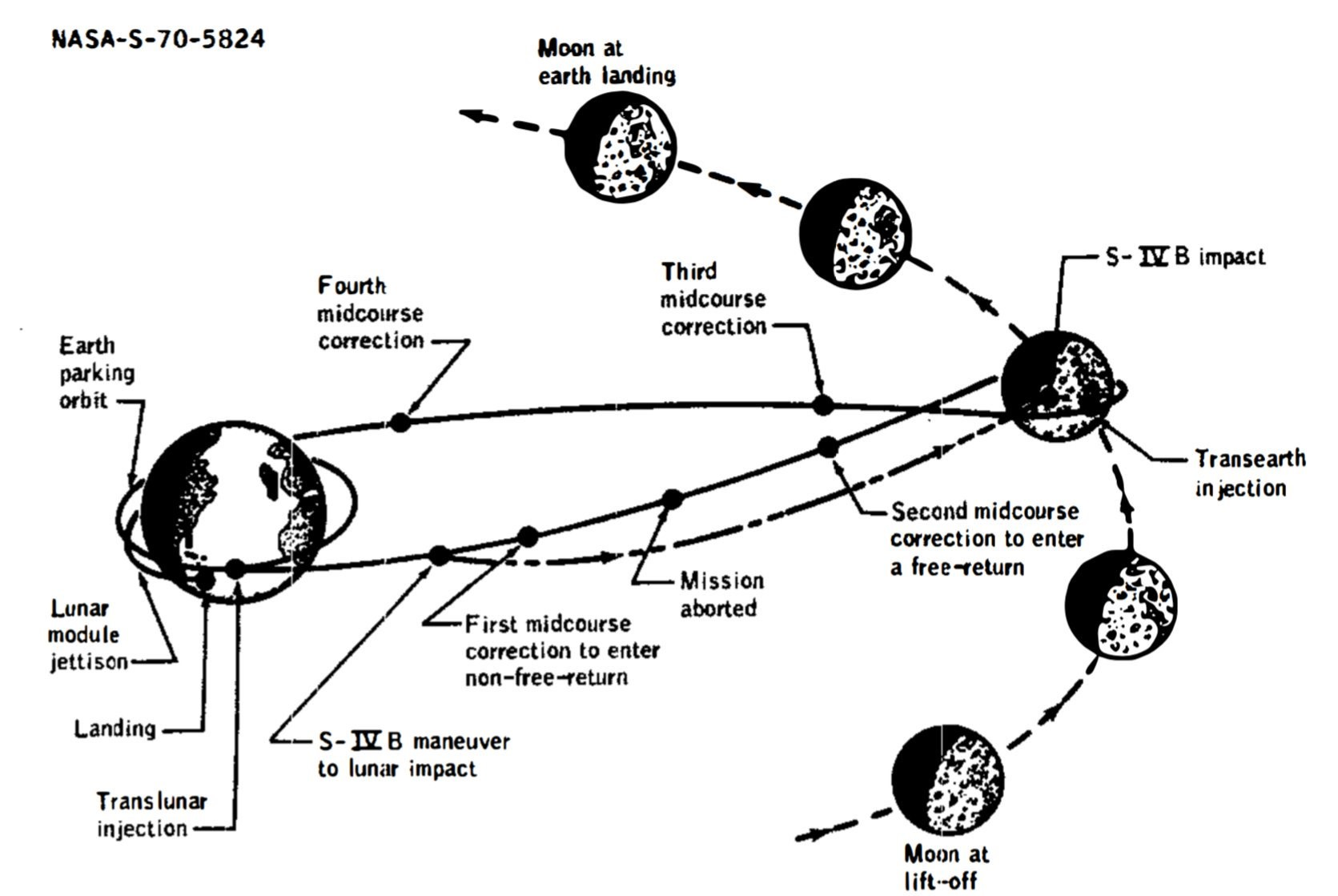 Apollo13_Route.jpg