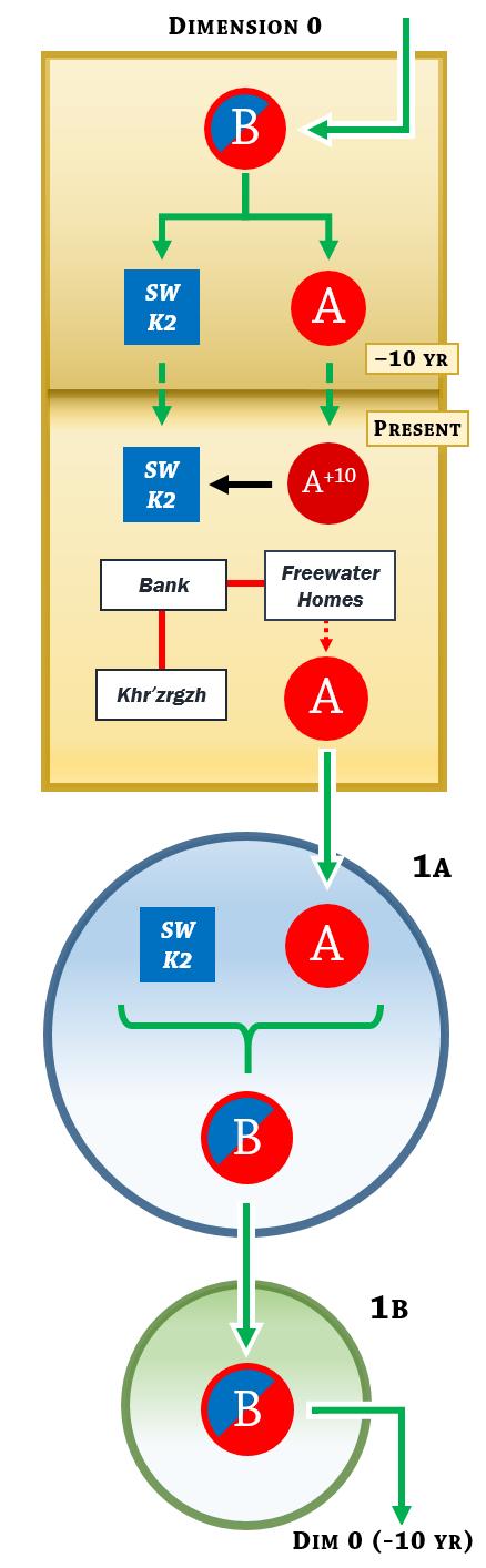 scheme_vert.png