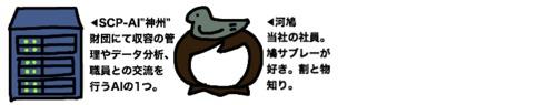 aitokawabato